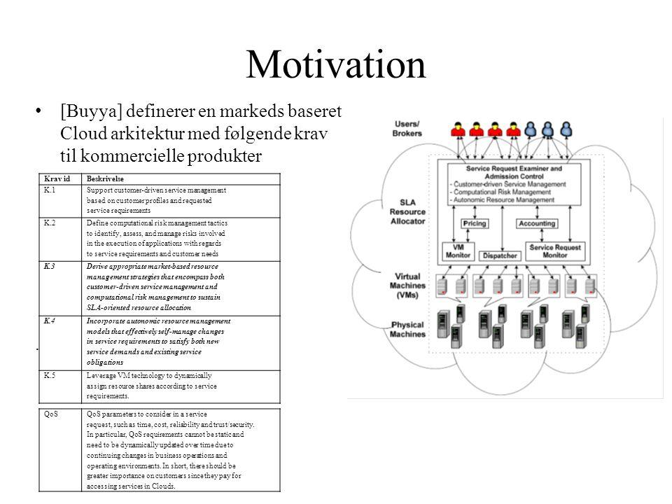 Motivation [Buyya] definerer en markeds baseret Cloud arkitektur med følgende krav til kommercielle produkter.